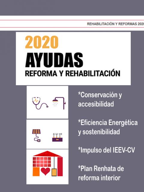 ayudas reforma y rehabilitación 2020-torreviejafunciona